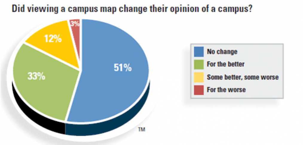 Did Viewing a Campus Map Change Your Opinion of the Campus