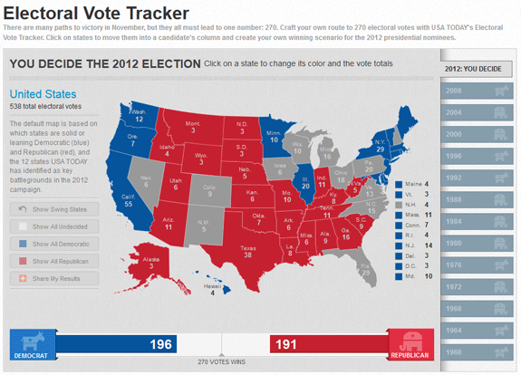 Interactive Maps Being Used To Display The US Election | nuCloud